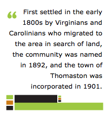 First settled in the early 1800's, Thomaston was incorporated in 1901.